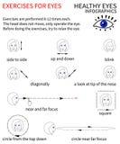 Здоровые глаза Инфографика Стоковое Изображение RF