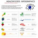 Здоровые глаза Infografics Стоковое Изображение RF