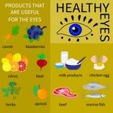 Здоровые глаза Infografics Стоковая Фотография RF