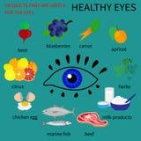 Здоровые глаза Infografics Стоковые Фотографии RF