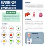 Здоровые продукты Infographics еды с витаминами и минералами, концепцией образа жизни питания здоровья иллюстрация вектора