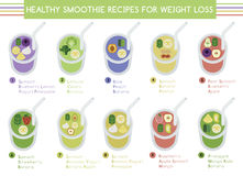 Здоровые рецепты smoothie для потери веса Стоковое Изображение