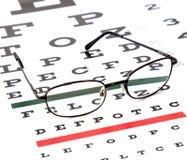 Здравоохранение глаза Стоковое Фото