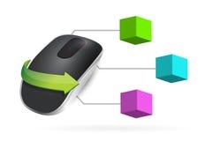 диаграмма 3d беспроволочной мыши компьютера Стоковые Изображения