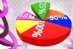 диаграмма 3d с иллюстрацией процентов Стоковое Изображение RF