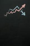 2 диаграммы нарисованы на классн классном с мелом Стоковая Фотография RF