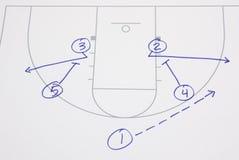 игра diagam баскетбола стоковое изображение