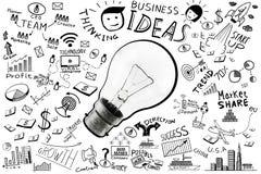 Идеи дела Установленные doodles дела электрической лампочки чертежа от руки, Стоковые Фото