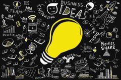 Идеи дела Установленные doodles дела электрической лампочки чертежа от руки, Стоковые Изображения
