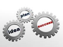 Идея, план, успех в серых gear-wheels Стоковое Фото