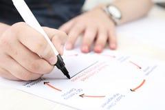 Иерархия диаграммы планирования руководства бизнесом с отметкой стоковые изображения rf