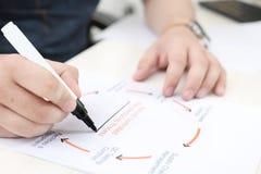 Иерархия диаграммы планирования управления с отметкой стоковые фото