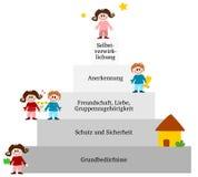 Иерархия Maslow потребностей Стоковое Фото