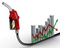 Изменения в ценах на топливо r бесплатная иллюстрация