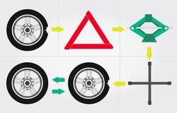 Изменять колесо автомобиля иллюстрация вектора