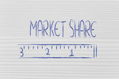 Измерьте ваш удельный вес на рынке Стоковое Изображение RF