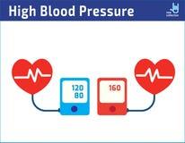 Измерять кровяного давления дизайн мультфильма значка иллюстрации вектора плоский иллюстрация вектора