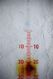 Измеряя масштаб на текстурированной стене Стоковые Фотографии RF