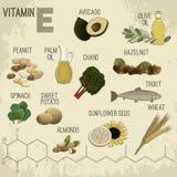Изображение витамина e Стоковые Изображения
