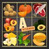 Изображение коробки витаминов Стоковое Фото