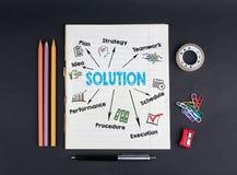 изображение принципиальной схемы 3d схематическое представляет разрешение На зажимах черной предпосылки тетради с прописями, кара Стоковая Фотография
