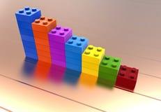изолированная иллюстрация роста принципиальной схемы предпосылки 3d представила белизну Стоковые Фотографии RF
