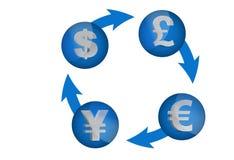 иллюстрация обменом цикла валюты бесплатная иллюстрация