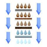 Иллюстрация цвета системы фильтрации воды через фильтры Удаление различных загрязняющих елементов на каждом этапе  иллюстрация штока