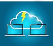Иллюстрация электричества компьтер-книжки облака вычисляя иллюстрация штока