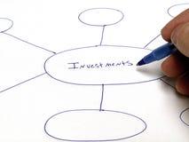 инвестиционные планы Стоковая Фотография RF