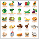 Ингридиенты плодоовощ и мясо установленные значками Vegetable для питания Foo Стоковое фото RF