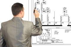 Инженер-конструктор стоковые изображения