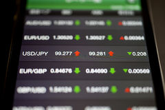Иностранная фондовая биржа на умном телефоне Стоковая Фотография RF