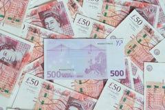 Иностранная фондовая биржа Стоковое Фото