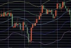 иностранный рынок обменом диаграммы Стоковые Фото