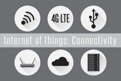 Интернет вещей - взаимодействие Стоковое Изображение