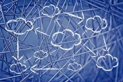 Интернет, вычислять облака и передача данных
