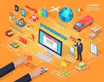 Интернет электронной коммерции глобальный покупая концепцию иллюстрация вектора