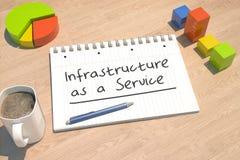 Инфраструктура как обслуживание бесплатная иллюстрация