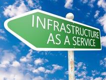 Инфраструктура как обслуживание иллюстрация штока