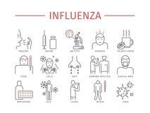 инфлуенза Линия установленные значки гриппа Стоковые Изображения RF