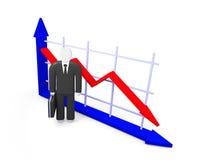 Индикаторы падения и абстрактная диаграмма бизнесмена Стоковая Фотография