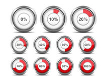 Индикаторы прогресса Стоковые Изображения RF