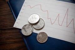 Индонезийская рупия Стоковые Изображения