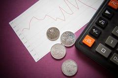 Индонезийская рупия Стоковое фото RF