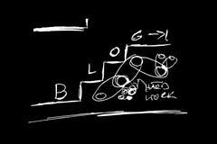 Искусство лестниц блога Стоковая Фотография RF