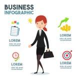 Искусство шаржа дела-infographics Стоковые Изображения RF