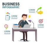 Искусство шаржа дела-infographics Стоковое Изображение