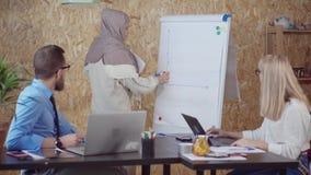 Исламская женщина белой доской сток-видео
