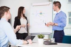 Исполнительная объясняя диаграмма к сотрудникам в офисе Стоковая Фотография